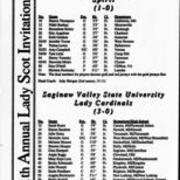 1994, Edinboro Women's Basketball Invitational