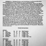 1996-1997, Edinboro Women vs. Shippensburg
